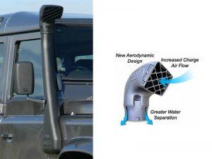 Воздухозаборник для Land Rover Defender