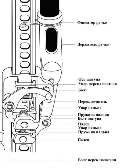 Конструкция домкрата реечного Hi-Lift Jack